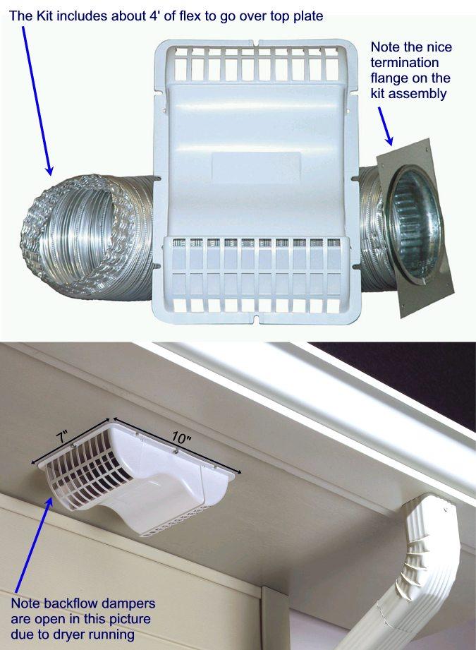 Undereve Dryerbox