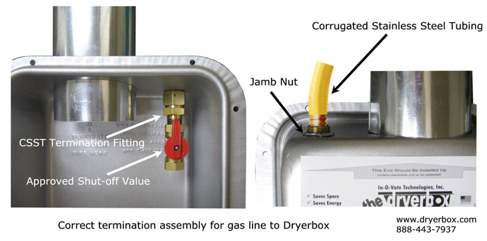 The Termination Ing Is Used With Corrugated Stainless Steel Tubing A Jamb Nut Secures To Receptacle And Preferred